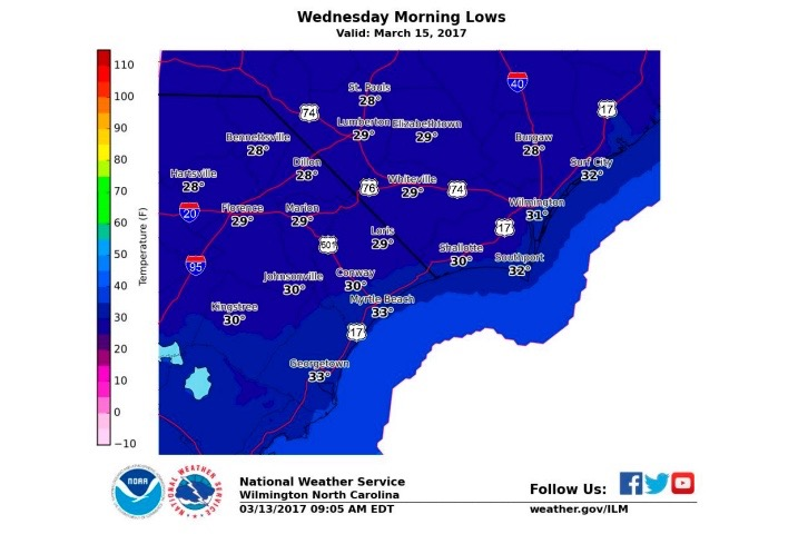 Wed Temps